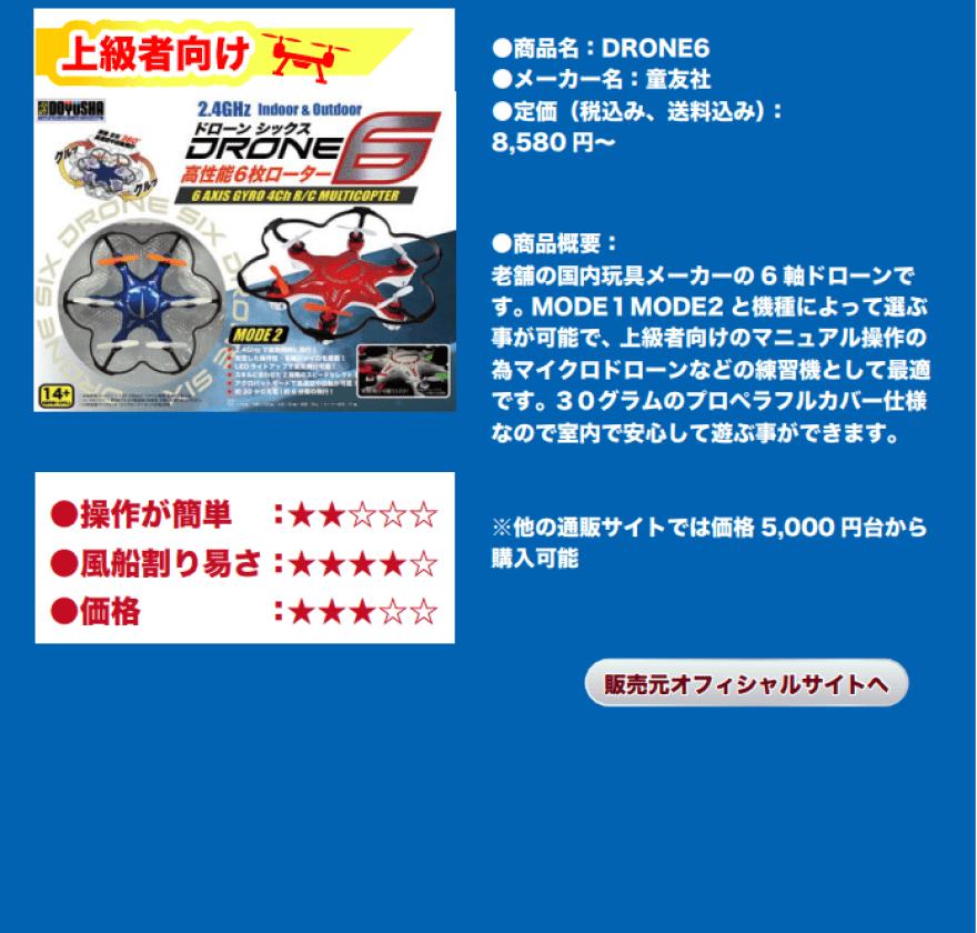 童友社,2.4GHz,6枚羽根マルチコプター,ドローン6,MODE2,説明文の画像